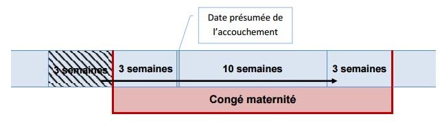 congé-maternité-report-prénatal