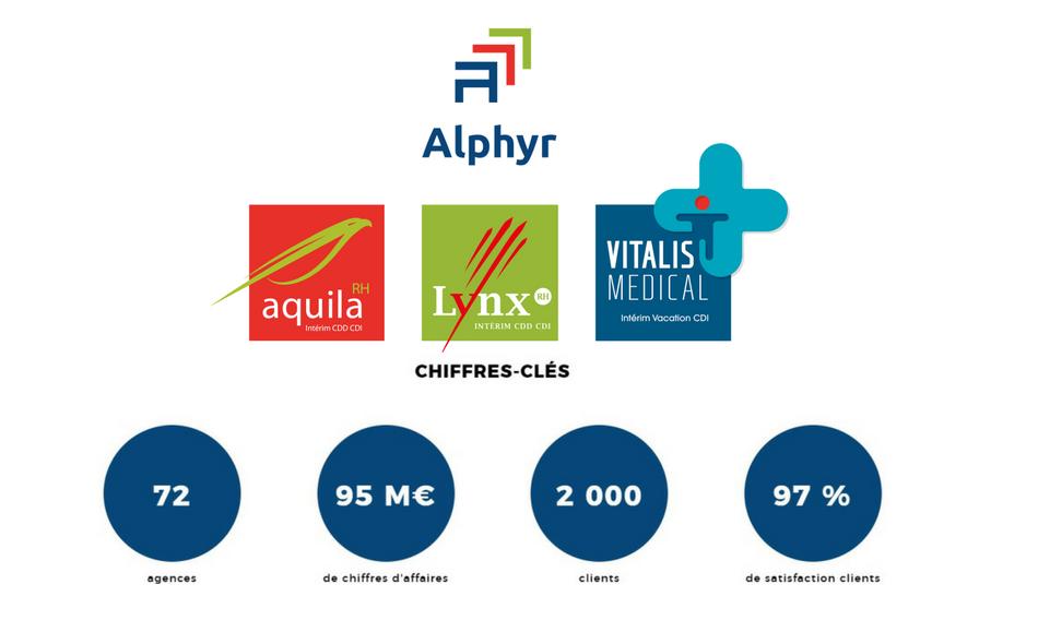 alphyr-chiffres-2017