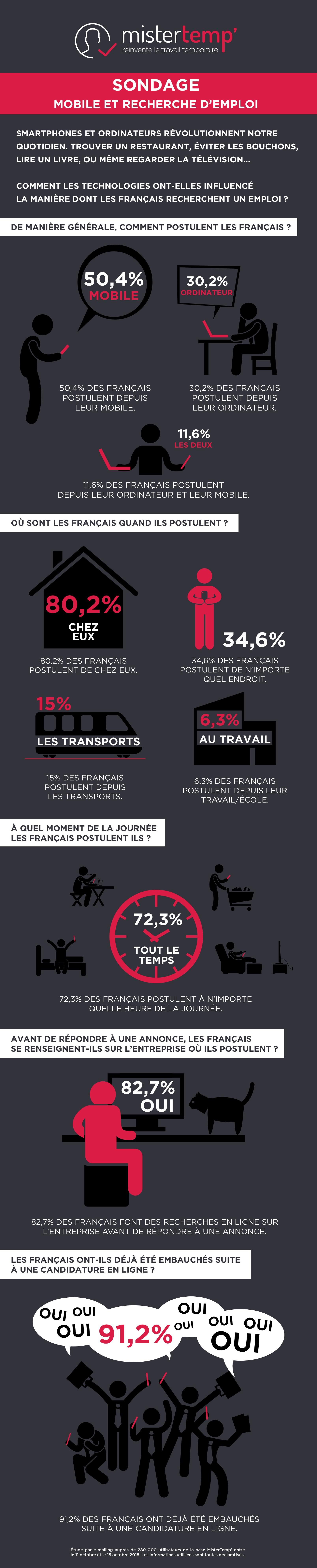 infographie-sondage-m-emploi